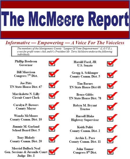 League Of Voter Empowerment Candidate Endorsement list