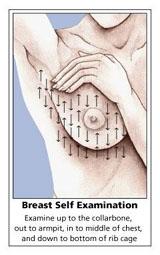 Breast self exam