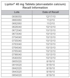 Lipitor Recall Chart