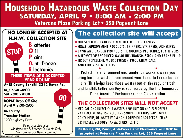 redlands california began the hazardous waste collection management to save the environment This page enables users to select from a variety of disposal reporting database web reports for statewide then select 'save' disaster waste (tons).