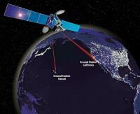 Conceptual image of LCRD. (Credit: NASA)