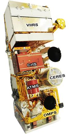 National Polar-orbiting Operational Environmental Satellite System Preparatory Project Instruments