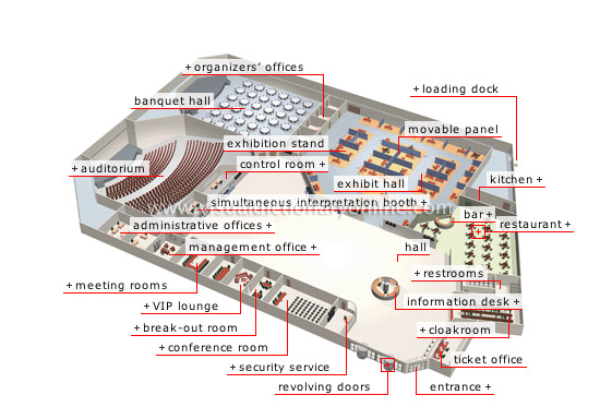 A sample floor plan for a convention center merriam webster visual a sample floor plan for a convention center merriam webster visual dictionary ccuart Images