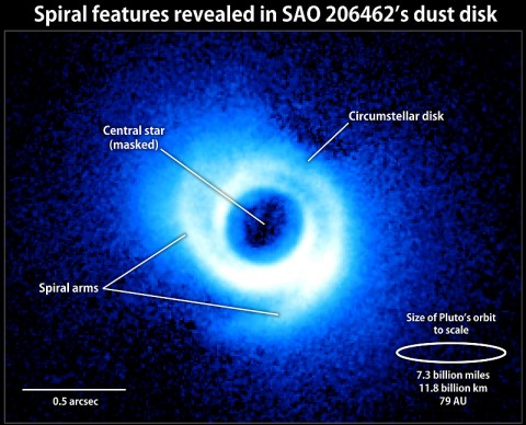 Two spiral arms emerge from the gas-rich disk around SAO 206462, a young star in the constellation Lupus. This image, acquired by the Subaru Telescope and its HiCIAO instrument, is the first to show spiral arms in a circumstellar disk. The disk itself is some 14 billion miles across, or about twice the size of Pluto's orbit in our own solar system. (Credit: NAOJ/Subaru)