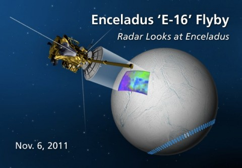 The primary goal of this flyby is to obtain the first detailed radar observation of Enceladus. This will be the first close radar pass of an icy moon besides Titan; the results will enable a comparison of the radar properties of a moon with a known composition (Enceladus) with that of Titan.