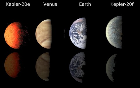 This chart compares artist's concept images of the first Earth-size planets found around a sun-like star to planets in our own solar system, Earth and Venus. (Image credit: NASA/Ames/JPL-Caltech)