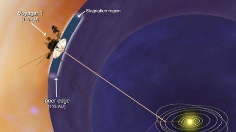 Artist concept of Voyager 1 encountering a stagnation region. (Image credit: NASA/JPL-Caltech)