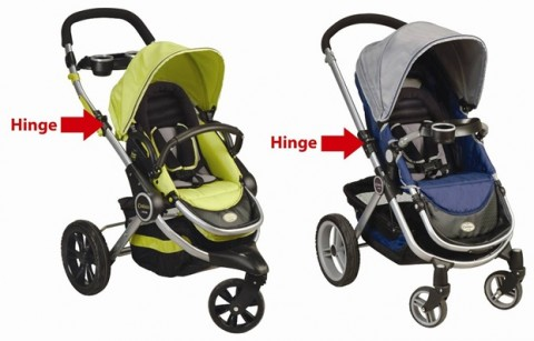 Strollers Recalled by Kolcraft Enterprices Inc.