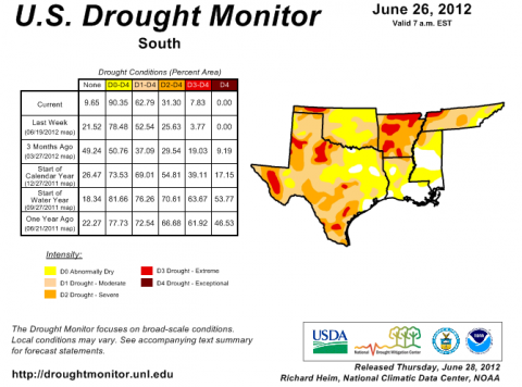U.S. Drought Monitor for the Southeastern United States