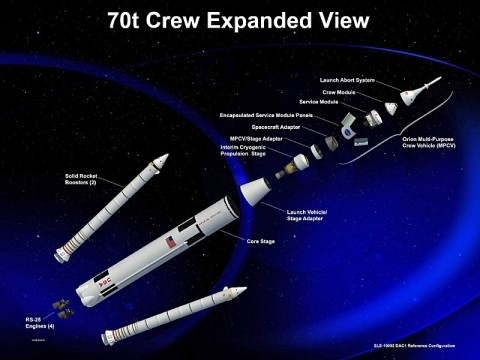 An expanded view of an artist rendering of the 70-metric-ton configuration of NASA's Space Launch System. (NASA)