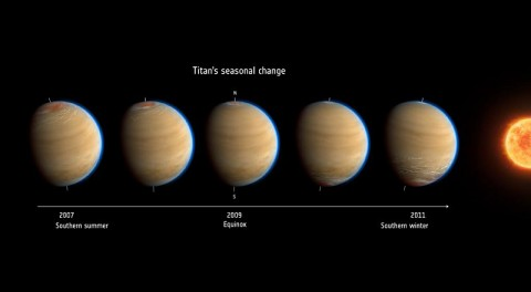This artist's impression of Saturn's moon Titan shows the change in observed atmospheric effects before, during and after equinox in 2009. The Titan globes also provide an impression of the detached haze layer that extends all around the moon (blue). This image was inspired by data from NASA's Cassini mission. (Image Credit: ESA)