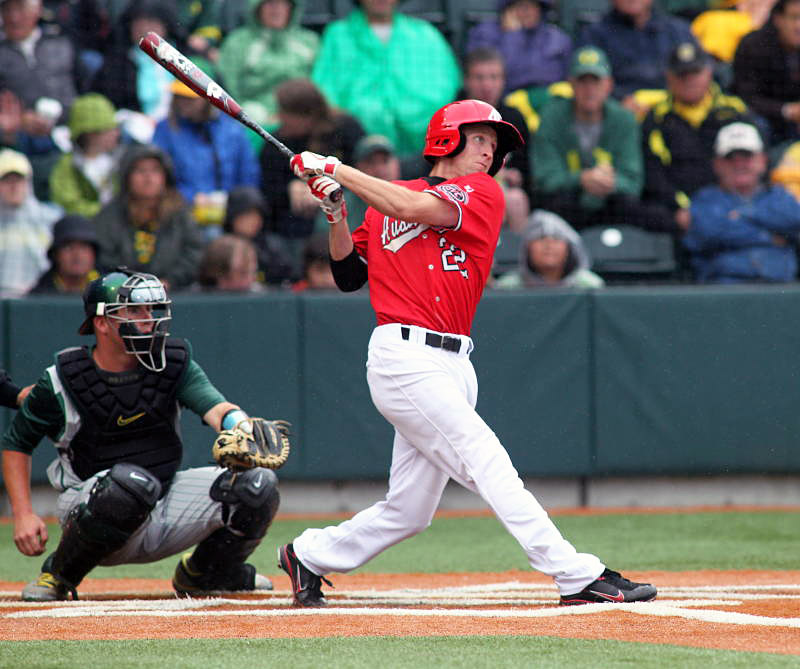 the use of statistics in college baseball In ebsco survey, nearly two-thirds of college students use library resources in their research.