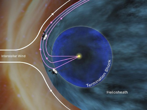 This artist's concept shows how NASA's Voyager 1 spacecraft is bathed in solar wind from the southern hemisphere flowing northward. (Image credit: NASA/JPL-Caltech)