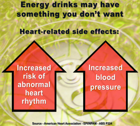 Consuming energy drinks may increase the chances of developing an abnormal heart rhythm.