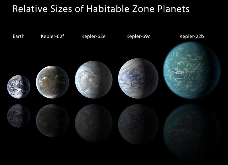 Kepler 62f Kepler-62e  Kepler-62f