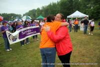 Recognizing the Cancer survivors