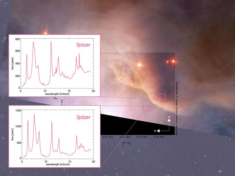 For the first time, scientists are able to automatically interpret previously unknown infrared emissions from space that come from surprisingly complex organic molecules, called polycyclic aromatic hydrocarbons (PAHs), which are abundant and important across the universe. (Image credit: NASA Ames)