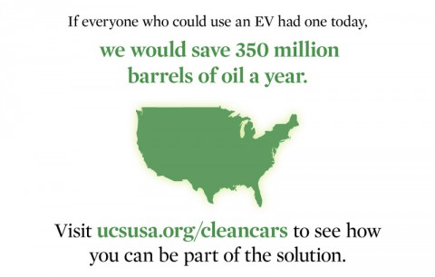 If everyone who could use an EV had one today, we would save 350 million barrels of oil a year.