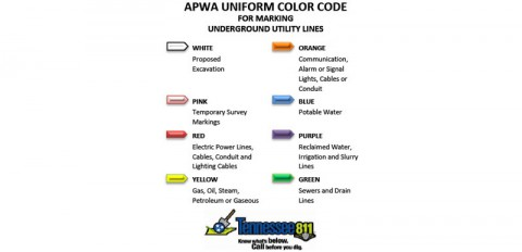 APWA Uniform Color Code - For Marking Underground Utility Lines