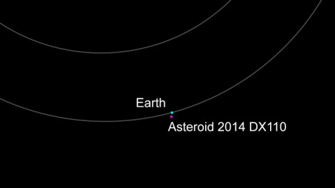 This image shows the relative locations of asteroid 2014 DX110 and Earth on March 4, 2014. The asteroid will make its closest approach to Earth on March 5 at about 1 p.m. PST (4 p.m. EST). (NASA/JPL-Caltech)