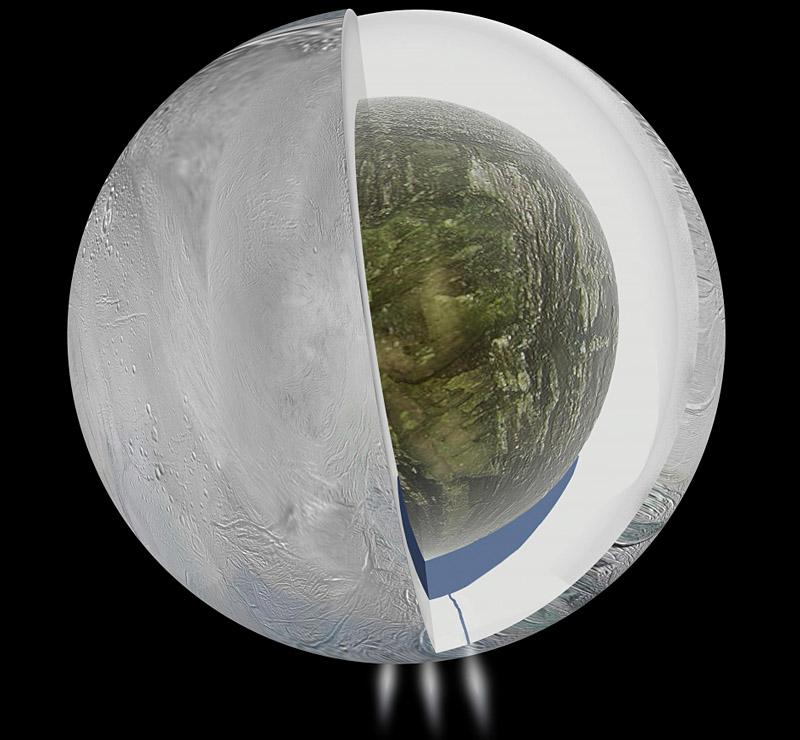 whit information from nasa spaceship - photo #17