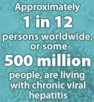 Hepatitis Awareness