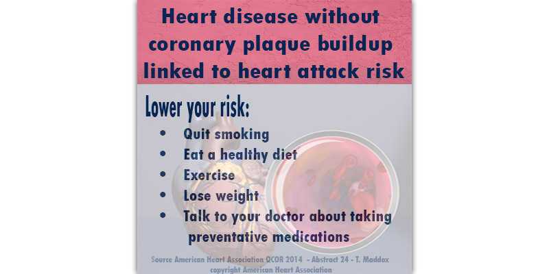 Cardiovascular Disease and Risk Management