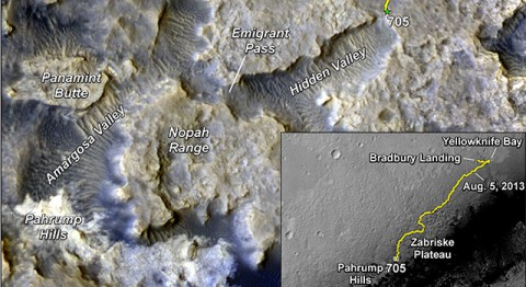 The main map shows landforms near NASA's Curiosity Mars rover as the rover's second anniversary of landing on Mars nears. The gold traverse line ends at Curiosity's position as of July 31, 2014 (Sol 705). (NASA/JPL-Caltech)
