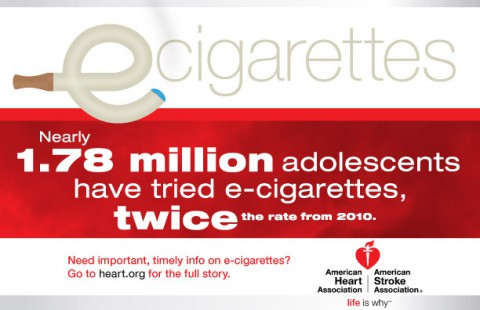 American Heart Association E-Cigarette Infographic.