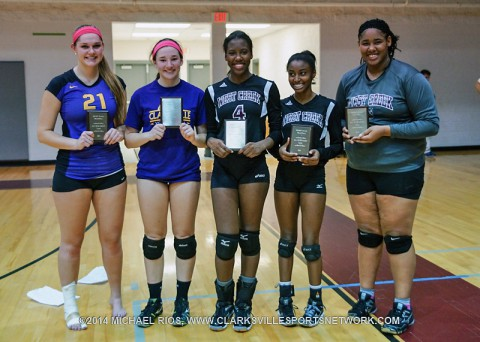 District 10-AAA All-Tournament Team