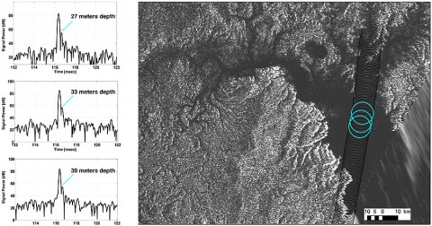 Cassini radar data reveal the depth of a liquid methane/ethane sea on Saturn's moon Titan near the mouth of a large, flooded river valley. (NASA/JPL-Caltech/ASI/Cornell)
