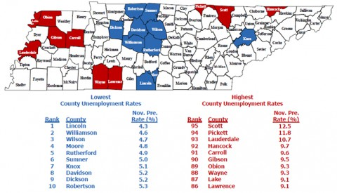 Tennessee November 2014 County Unemployment Graph