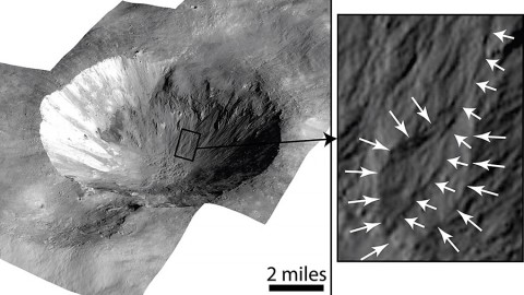 This image shows Cornelia Crater on the large asteroid Vesta. On the right is an inset image showing an example of curved gullies, indicated by the short white arrows, and a fan-shaped deposit, indicated by long white arrows. (NASA/JPL-Caltech/UCLA/MPS/DLR/IDA)