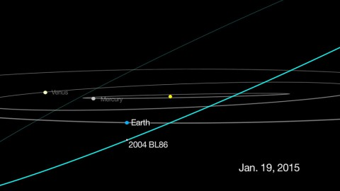 This graphic depicts the passage of asteroid 2004 BL86, which will come no closer than about three times the distance from Earth to the moon on Jan. 26th, 2015. Due to its orbit around the sun, the asteroid is currently only visible by astronomers with large telescopes who are located in the southern hemisphere. But by Jan. 26th, the space rock's changing position will make it visible to those in the northern hemisphere. (NASA/JPL-Caltech)