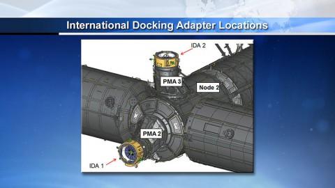 International Docking Adapter Locations. (NASA TV)
