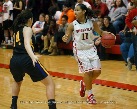 Rossview Girl's Basketball won both of their district match ups last week.