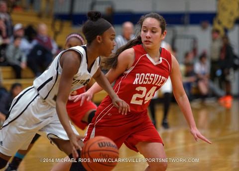 Rossview Middle School Girl's Basketball