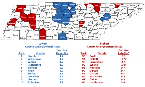 Tennessee's Unemployment December 2014