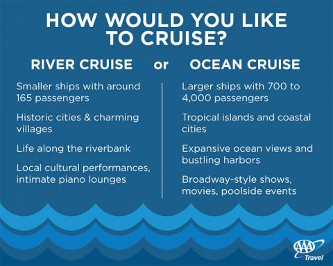 AAA says Record Setting Cruise Travel on the Horizon