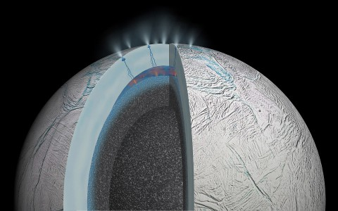This cutaway view of Saturn's moon Enceladus is an artist's rendering that depicts possible hydrothermal activity that may be taking place on and under the seafloor of the moon's subsurface ocean, based on recently published results from NASA's Cassini mission. (NASA/JPL-Caltech)