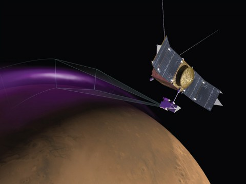 "Artist's conception of MAVEN's Imaging UltraViolet Spectrograph (IUVS) observing the ""Christmas Lights Aurora"" on Mars. MAVEN observations show that aurora on Mars is similar to Earth's ""Northern Lights"" but has a different origin. (University of Colorado)"