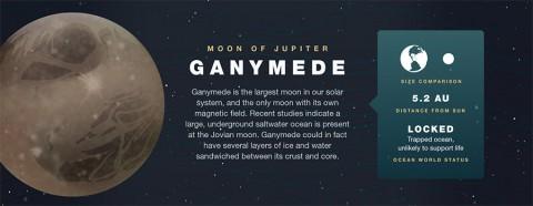 Jupiter's Moon - Ganymede