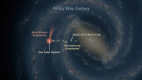This artist's map of the Milky Way shows the location of one of the farthest known exoplanets, lying 13,000 light-years away. (NASA/JPL-Caltech)