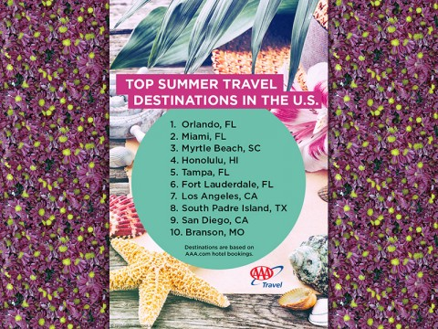 2015 AAA'S Summer Vacation Destination List