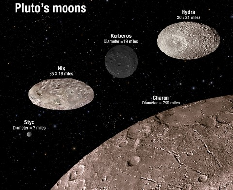 This illustration shows the scale and comparative brightness of Pluto's small satellites. The surface craters are for illustration only and do not represent real imaging data. (NASA/ESA/A. Feild (STScI))