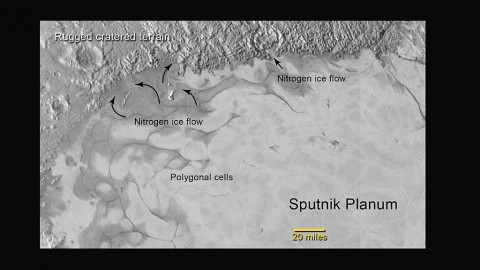 In the northern region of Pluto's Sputnik Planum, swirl-shaped patterns of light and dark suggest that a surface layer of exotic ices has flowed around obstacles and into depressions, much like glaciers on Earth. (NASA/JHUAPL/SwRI)