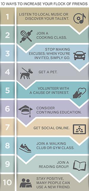 10 Ways to Make New Friends