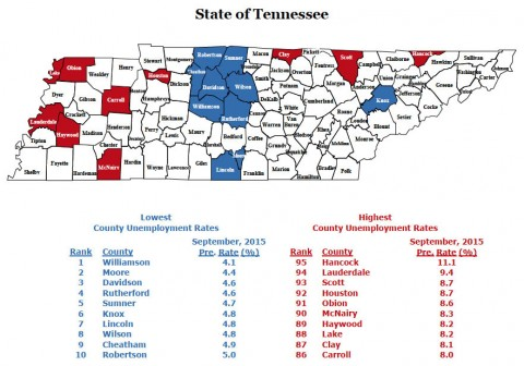 Tennessee County Unemployment Rates for September 2015
