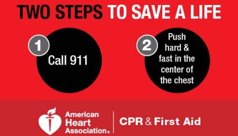 "Hands-Only CPR has just two easy steps: If you see a teen or adult suddenly collapse, (1) Call 9-1-1 and (2) Push hard and fast in the center of the chest to the beat of the disco song ""Stayin' Alive."" The American Heart Association's Hands-OnlyTM CPR at this beat can more than double or triple a person's chances of survival. (American Heart Association)"