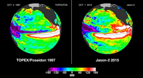 In this side-by-side visualization, Pacific Ocean sea surface height anomalies during the 1997-98 El Niño (left) are compared with 2015 Pacific conditions (right). The 1997 data are from the NASA/CNES Topex/Poseidon mission; the current data are from the NASA/CNES/NOAA/EUMETSAT Jason-2 mission. (NASA/JPL-Caltech)